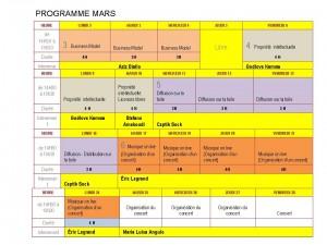 Programme 2.0-3